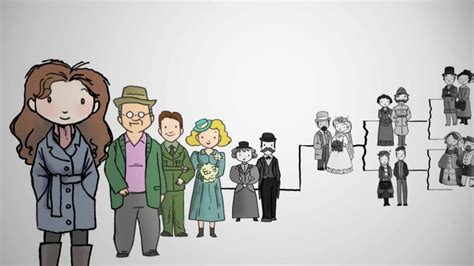 Search And Relatives Familysearch When Your Family Tree Is Empty
