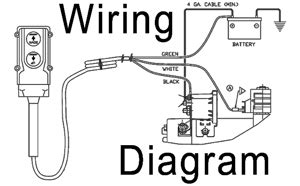 how to wire a dump trailer remote international hydraulics