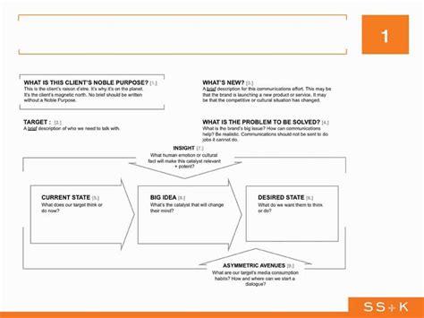 Brand Briefformat The Creative Brief