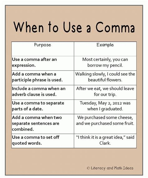 the ultimate guide to perfect punctuation infographic webpagefx