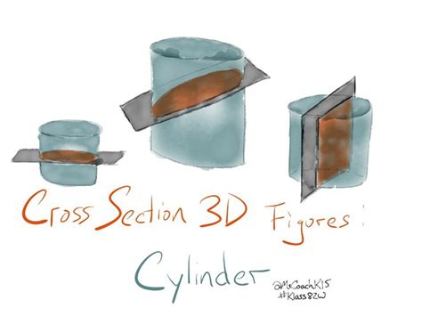 cross sections of 3d figures 32 best unit 7 5 images on pinterest math activities