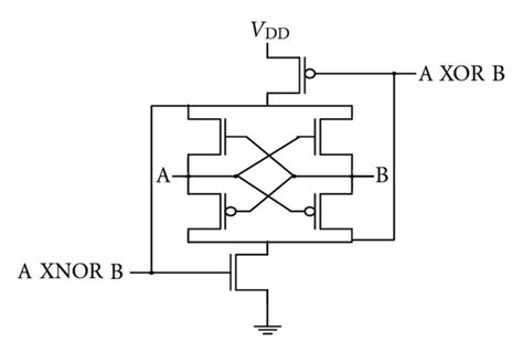 xor vlsi layout performance analysis of high speed hybrid cmos full adder
