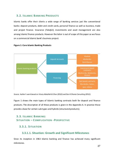 islamic banking dissertation dissertation about islamic banking dailynewsreports212