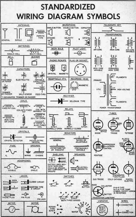 resistor symbol table schematic symbols table schematic get free image about wiring diagram