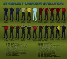 starfleet colors why does starfleet change their uniforms so often startrek