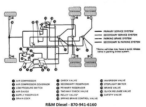 air brake parts diagram drain location on cadillac 2011 cts free