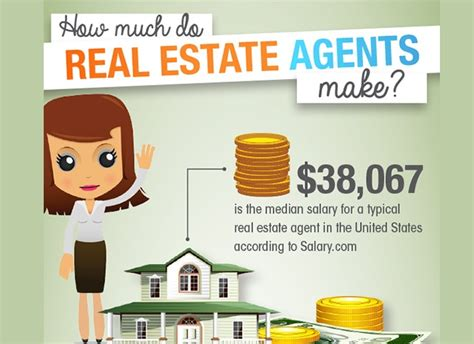 how much do real estate agents make per house how much do real estate agents make per house 28 images how much do real estate