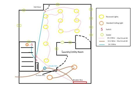 finishing besement wiring questions doityourself