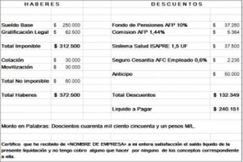 calcular la liquidacion 2016 de sueldos c 243 mo calcular remuneraciones chilecomparte