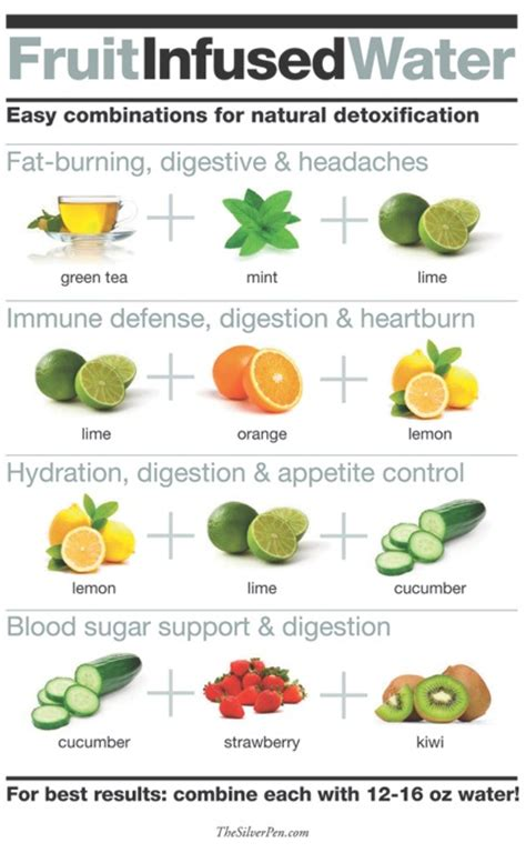 Detox Water Combinations by Friday Fixin S Fruit Infused Water The Silver Pen