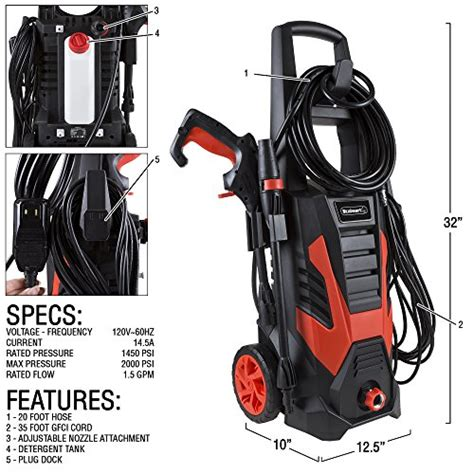 pressure washer electric powered  psi  stalwart