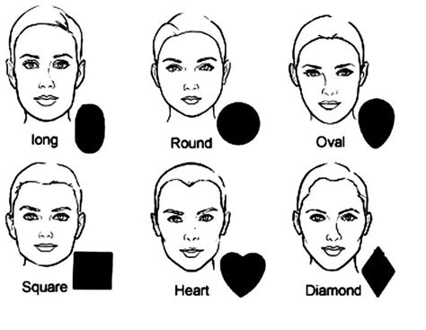 types of hair for types of faces shapes a guide to different face shapes girlsaskguys