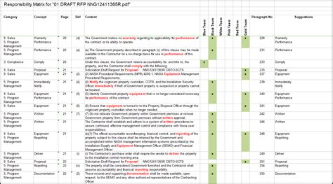 Proposal Management Software Tool Try Now 187 Visiblethread Requirements Compliance Matrix Template