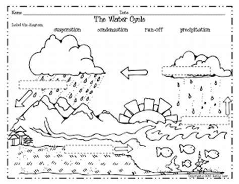 water cycle coloring page pdf first grade a la carte the bash goes on