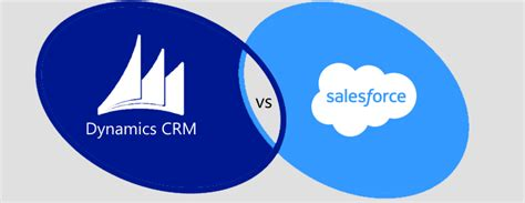 why salesforce is better than dynamics microsoft dynamics crm versus salesforce cloud