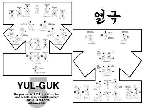 yul gok tul pattern yul gok taekwondo wiki fandom powered by wikia