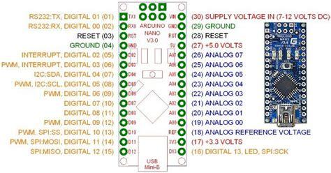 arduino nano pinout diagram arduino nano pinout robotics build arduino