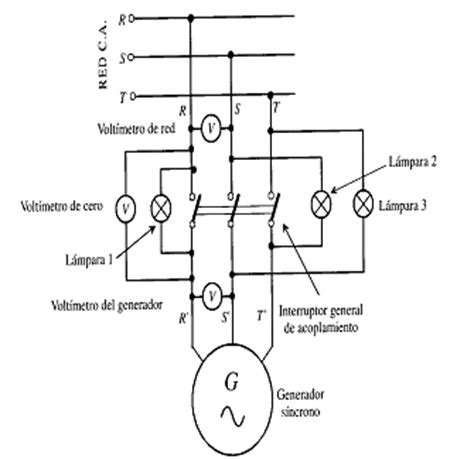 operaci 243 n en paralelo de generadores s 237 ncronos p 225 2