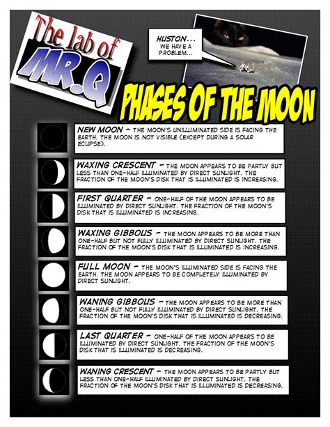 current moon phase moon information resource and guide science astronomy unit study free home school curriculum