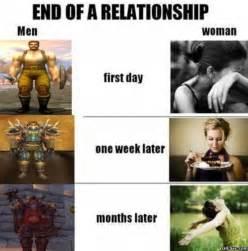 Relationship Meme Pictures - end of relationship meme