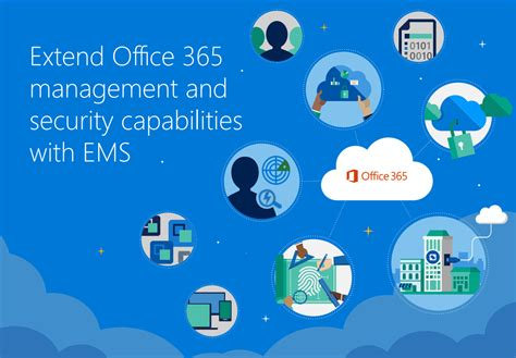Office 365 Portal Ems Exchange Anywhere April 2017