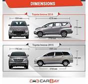 Old Vs New  Toyota Innova