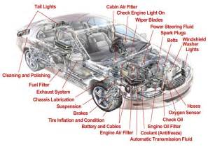 car engine diagram labeled get free image about wiring diagram