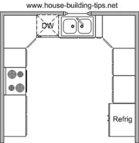 u shaped kitchen floor plan u shaped kitchen plan home design and decor reviews