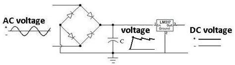 smoothing capacitor formula how to build a dc power supply