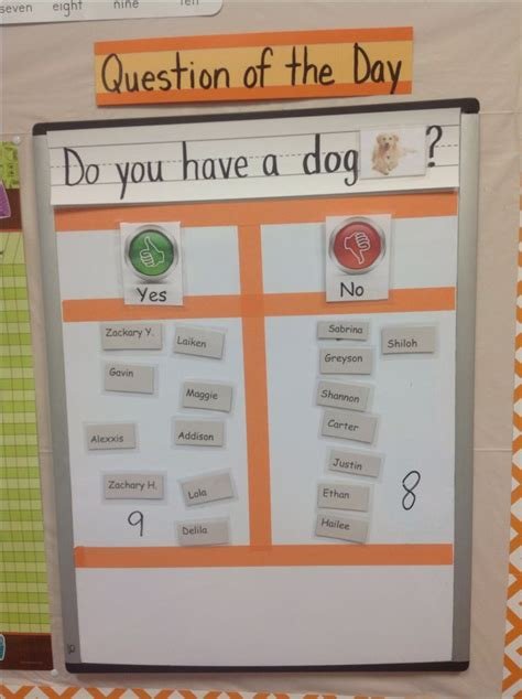 48 best images about preschool question of the day on each day pocket charts and