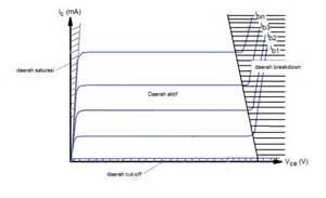 contoh perhitungan transistor sebagai saklar perhitungan transistor sebagai saklar 28 images sistem digital analog welcome in my