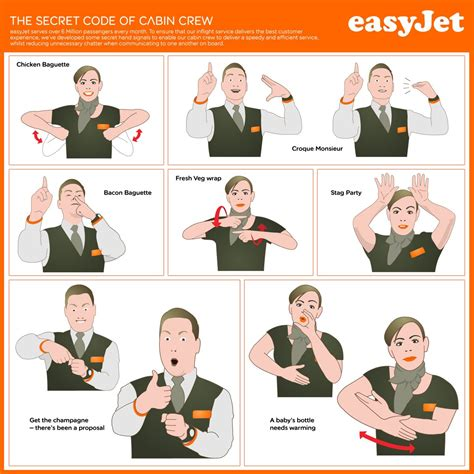 Cabin Crew Language by Easyjet Cabin Crew Revealed The Secret Code They Use To Communicate During Flights