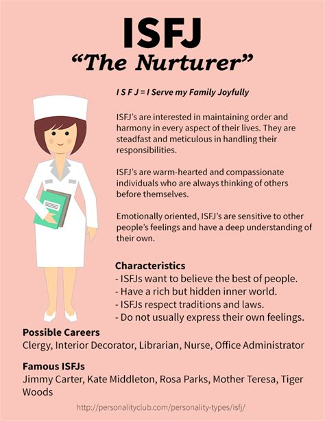 isfj personality type personality club