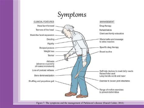 test parkinson parkinson s disease