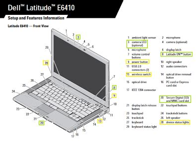 Dell Latitude E6410 It Helpdesk
