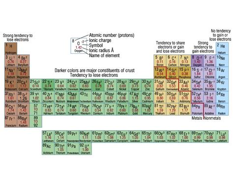 how many protons and neutrons does aluminum best stories neutrons electrons protons