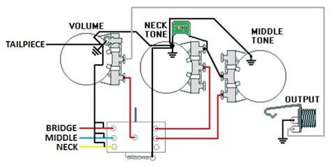 washburn x series electric guitar wiring diagram washburn
