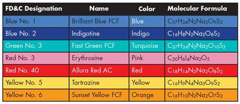 what two colors make blue paint ideas best 25 paint color chart ideas on colour