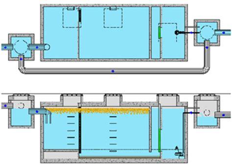 dimensionamento vasca di prima pioggia schema funzionale vpp ds