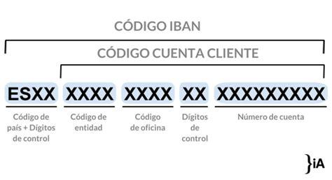 codigo de banco 191 qu 233 significan los n 250 meros de una cuenta bancaria iahorro