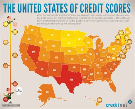 What Should Your Credit Score Be To Buy A Home by The Credit Score Scale