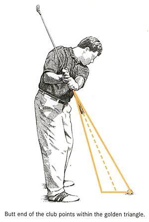 triangle golf swing backswing