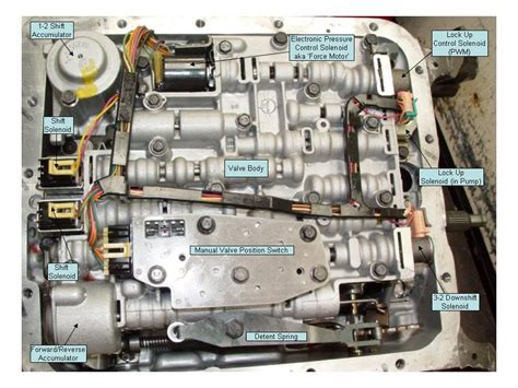 transmission control 1999 gmc envoy user handbook 1999 chevy s10 transmission diagram 1999 free engine image for user manual download