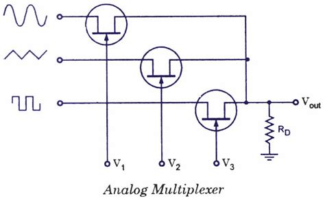 analog multiplexer integrated circuit fet applications electronic circuits and diagrams electronic projects and design