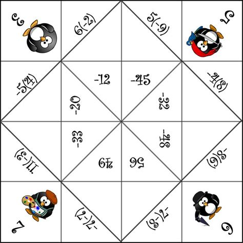 multiplication fortune teller template multiplying integers fortune teller integers