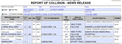chp call log 100 chp call log while injured chp officer recovers