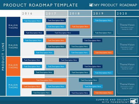 free project roadmap template browse our impressive selection of unique roadmap