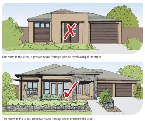 design guidelines googong do s and dont s for facades from googong s design
