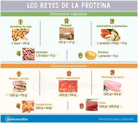 fuentes de proteinas alimentos animales  vegetales  las contienen
