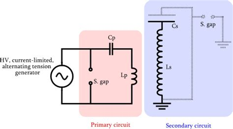 bmw 545i stereo wiring diagram bmw x3 wiring diagram